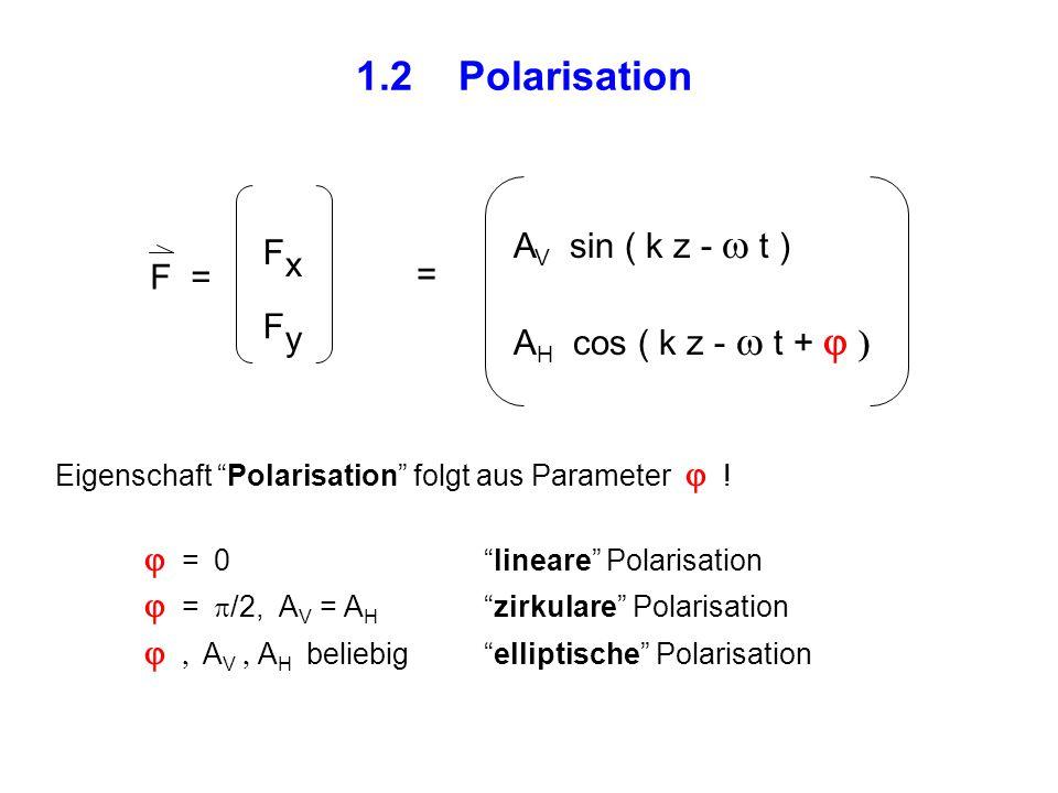 "1.2 Polarisation Eigenschaft ""Polarisation"" folgt aus Parameter   !   = 0""lineare"" Polarisation   =  /2, A V = A H ""zirkulare"" Polarisation"