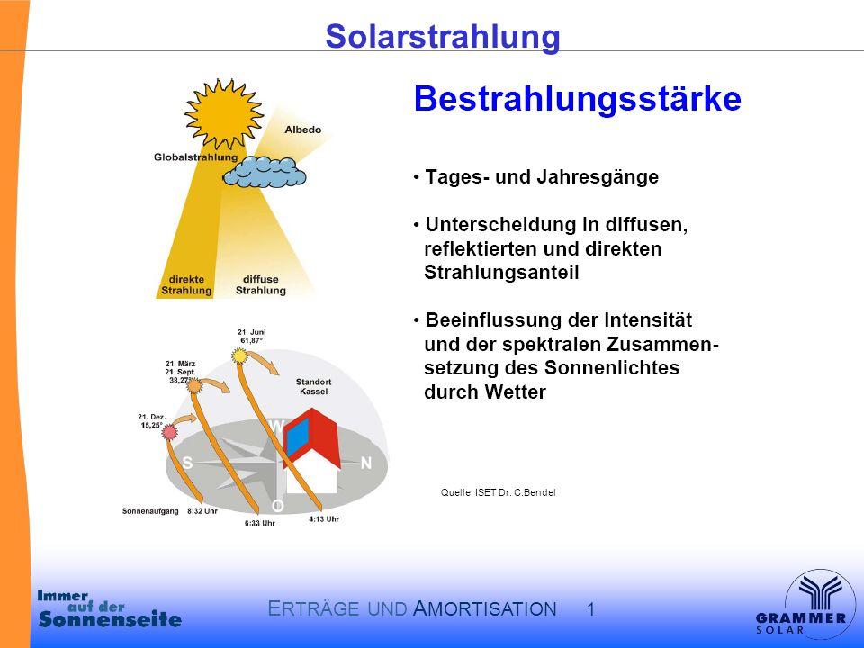 E RTRÄGE UND A MORTISATION 1 Solarstrahlung Quelle: ISET Dr. C.Bendel