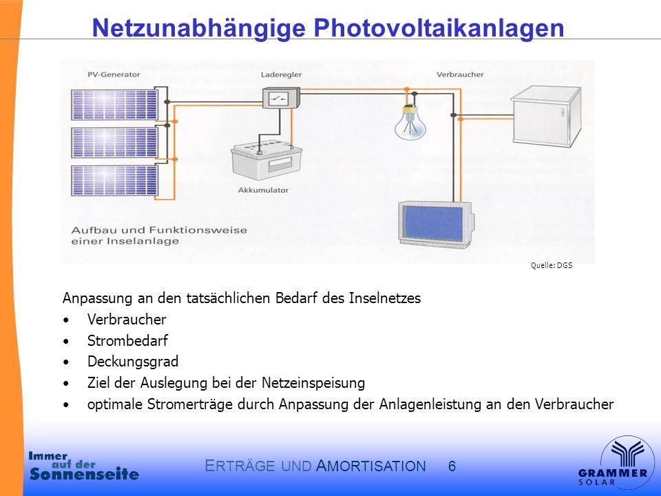 E RTRÄGE UND A MORTISATION 6 Netzunabhängige Photovoltaikanlagen Anpassung an den tatsächlichen Bedarf des Inselnetzes Verbraucher Strombedarf Deckungsgrad Ziel der Auslegung bei der Netzeinspeisung optimale Stromerträge durch Anpassung der Anlagenleistung an den Verbraucher Quelle: DGS