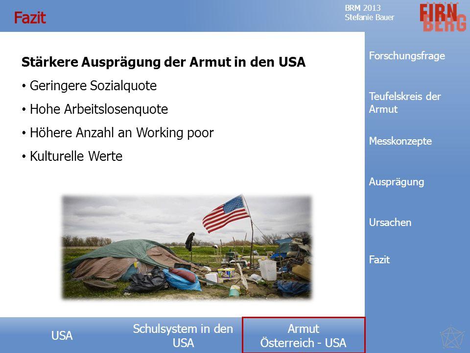 Schulsystem in den USA Forschungsfrage Teufelskreis der Armut Messkonzepte Ausprägung USA Ursachen Fazit BRM 2013 Stefanie Bauer Armut Österreich - USA Wirtschaftsordnung Arbeitslosigkeit Prekäre Beschäftigungs- formen Armut Ö vs.