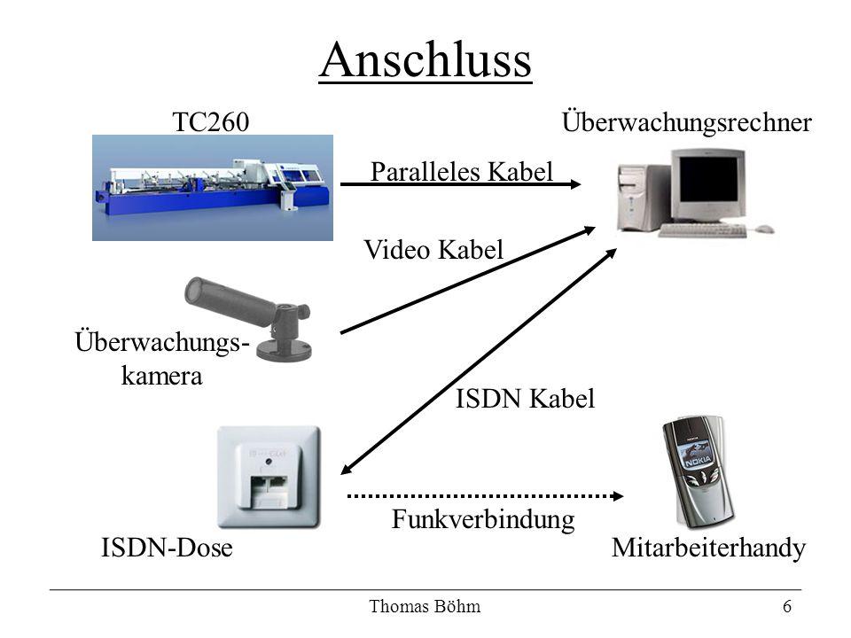 Thomas Böhm6 Anschluss Paralleles Kabel Video Kabel ISDN Kabel TC260 Überwachungs- kamera ISDN-DoseMitarbeiterhandy Überwachungsrechner Funkverbindung