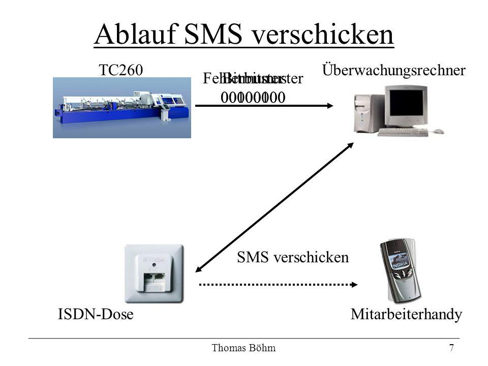 Thomas Böhm7 Ablauf SMS verschicken TC260 ISDN-DoseMitarbeiterhandy Überwachungsrechner Bitmuster 00000000 Fehlerbitmuster 00100100 SMS verschicken