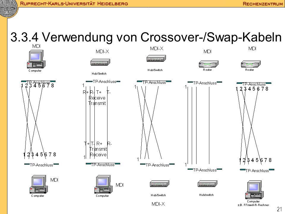 21 3.3.4 Verwendung von Crossover-/Swap-Kabeln