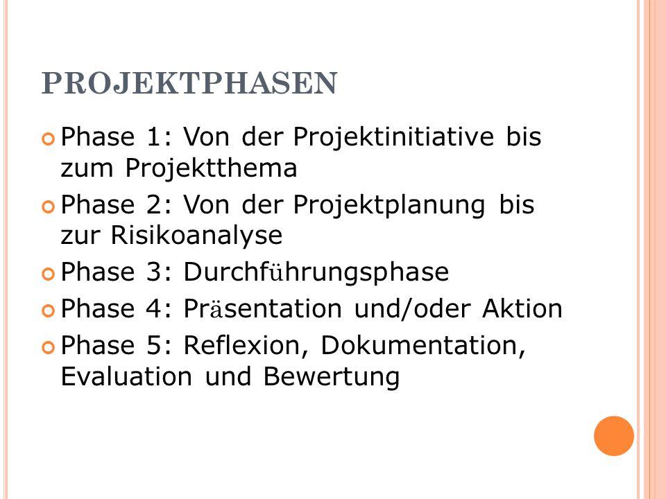 PROJEKTPHASEN Phase 1: Von der Projektinitiative bis zum Projektthema Phase 2: Von der Projektplanung bis zur Risikoanalyse Phase 3: Durchf ü hrungsphase Phase 4: Pr ä sentation und/oder Aktion Phase 5: Reflexion, Dokumentation, Evaluation und Bewertung