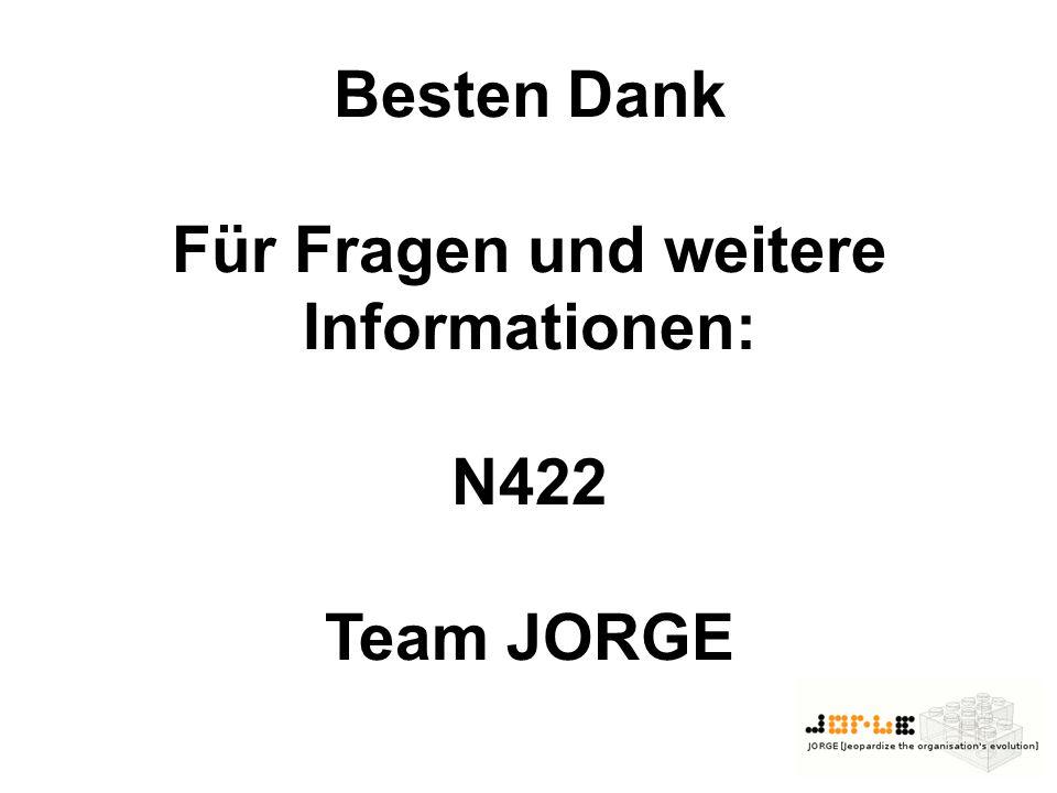 Besten Dank Für Fragen und weitere Informationen: N422 Team JORGE