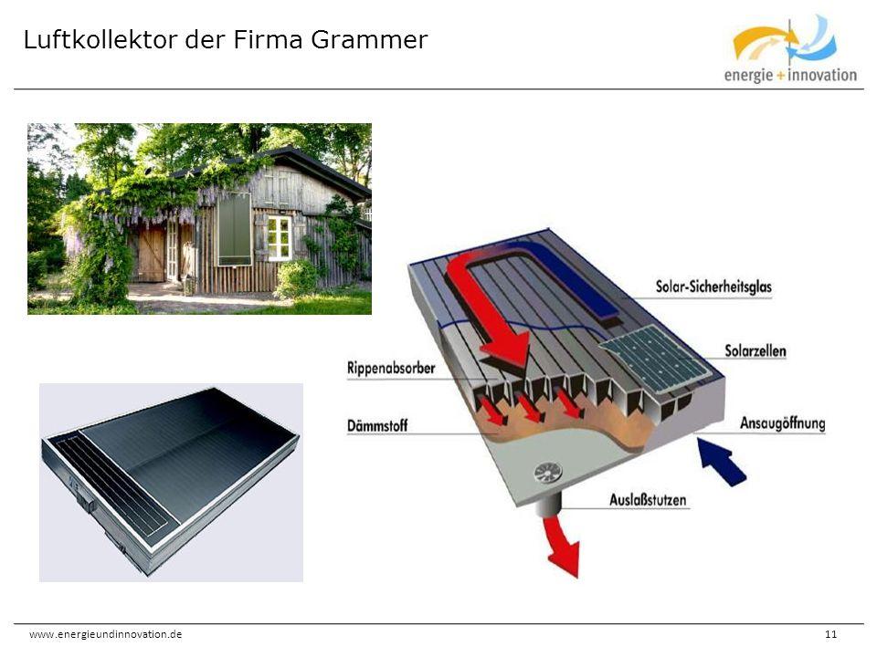 www.energieundinnovation.de11 Luftkollektor der Firma Grammer