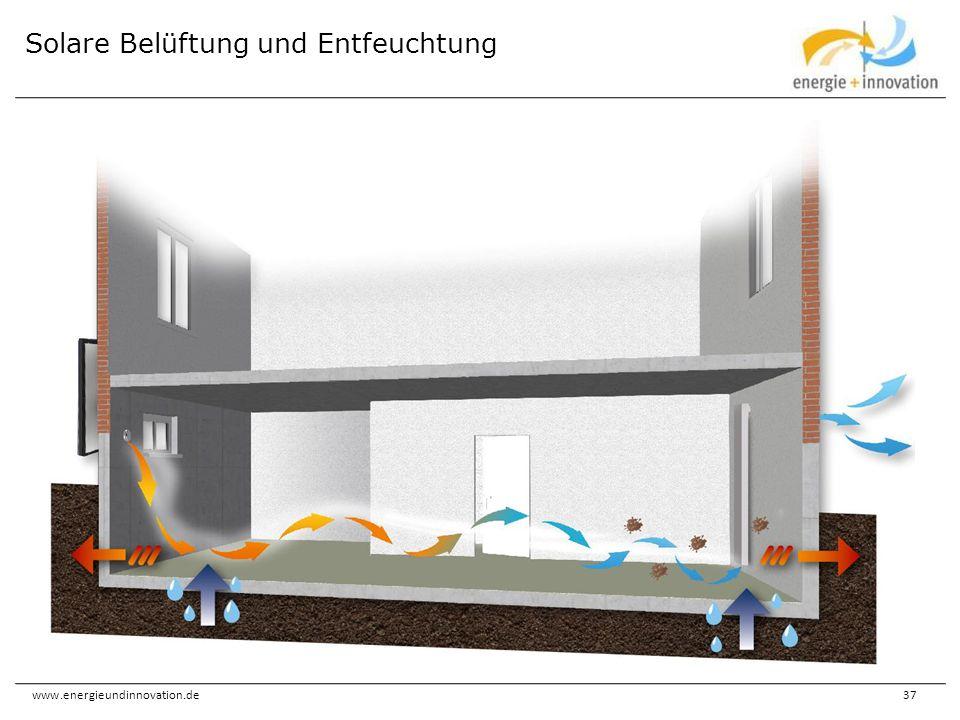 www.energieundinnovation.de37 Solare Belüftung und Entfeuchtung