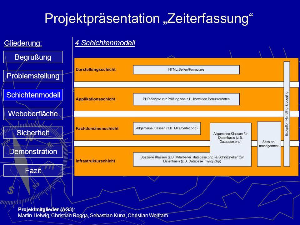 """Projektpräsentation """"Zeiterfassung"""" Gliederung: Projektmitglieder (AG3): Martin Helwig, Christian Rogga, Sebastian Kuna, Christian Wolfram 4 Schichten"""