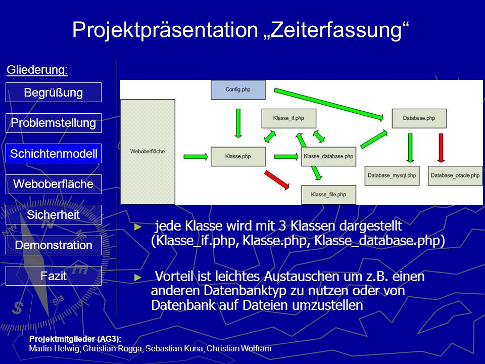 "Projektpräsentation ""Zeiterfassung"" Gliederung: Projektmitglieder (AG3): Martin Helwig, Christian Rogga, Sebastian Kuna, Christian Wolfram ► ► jede Kl"