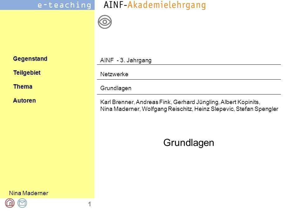 GegenstandTeilgebietThemaAutoren Nina Maderner 1 Grundlagen AINF - 3.