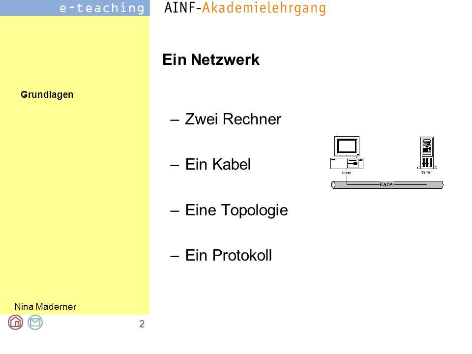 Grundlagen Nina Maderner 2 Ein Netzwerk –Zwei Rechner –Ein Kabel –Eine Topologie –Ein Protokoll