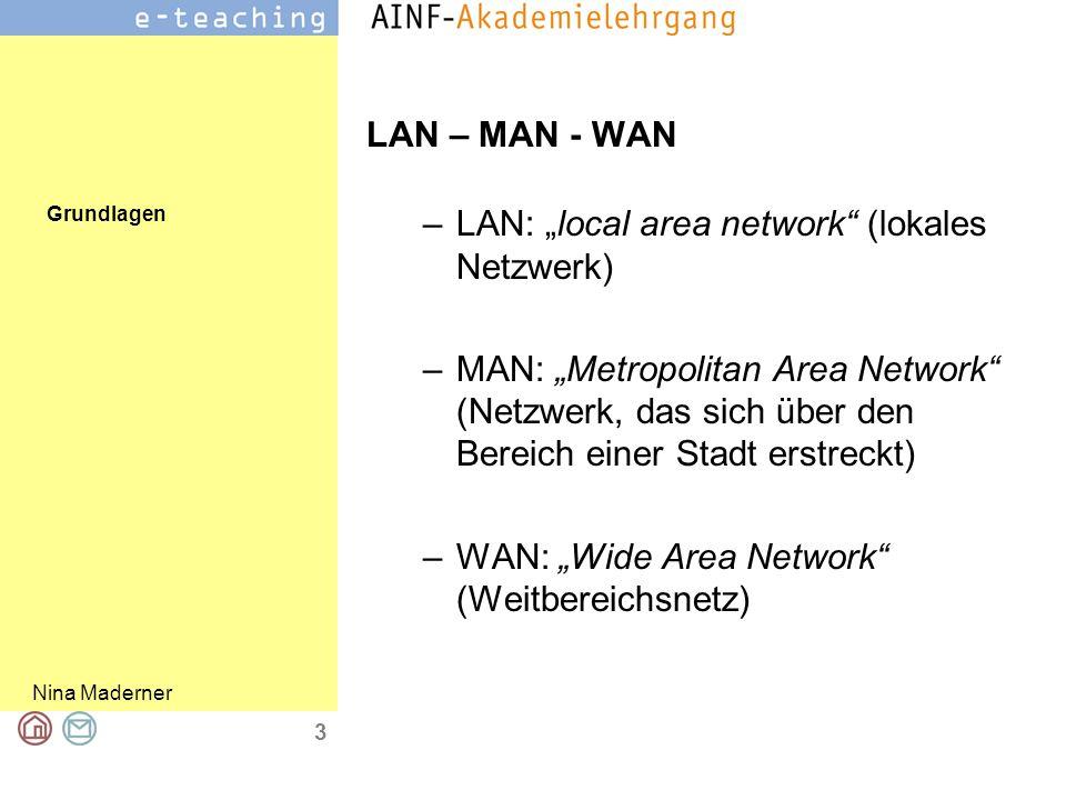"""Grundlagen Nina Maderner 3 LAN – MAN - WAN –LAN: """"local area network (lokales Netzwerk) –MAN: """"Metropolitan Area Network (Netzwerk, das sich über den Bereich einer Stadt erstreckt) –WAN: """"Wide Area Network (Weitbereichsnetz)"""
