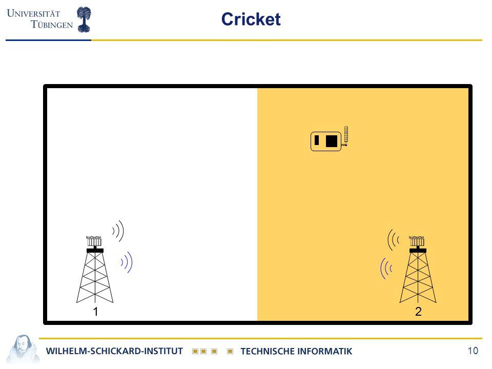10 12 Cricket