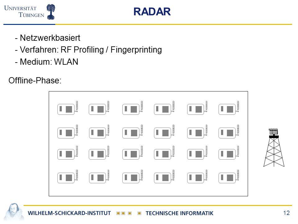 12 RADAR Offline-Phase: - Netzwerkbasiert - Verfahren: RF Profiling / Fingerprinting - Medium: WLAN