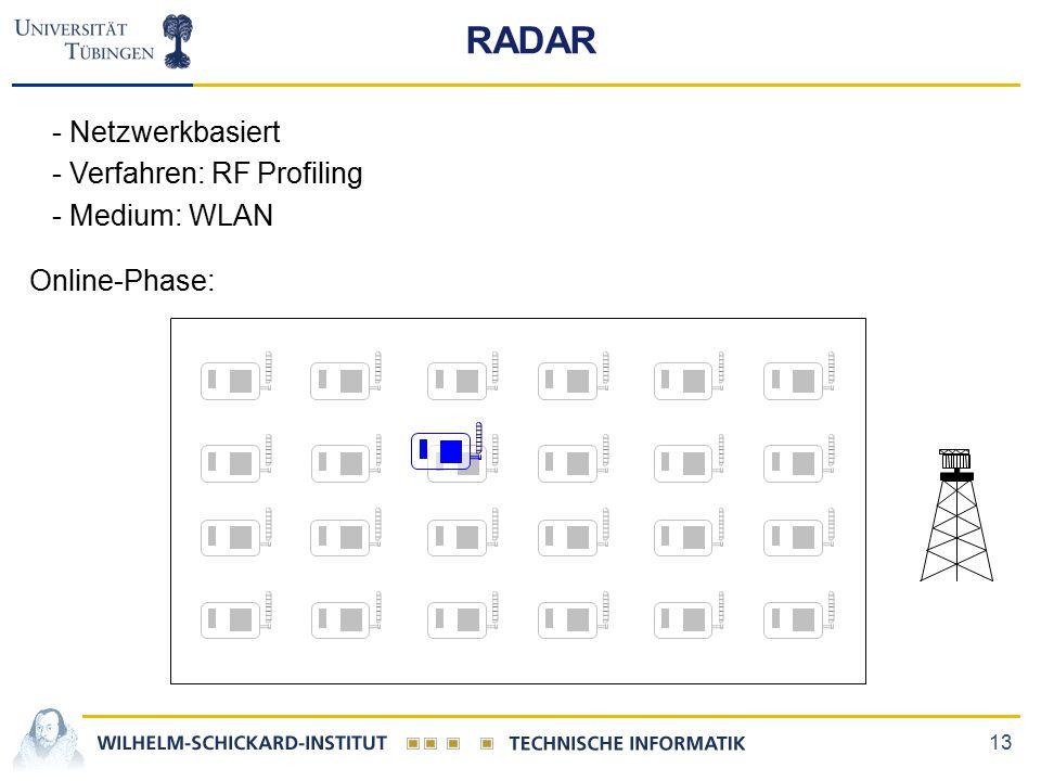 13 RADAR Online-Phase: - Netzwerkbasiert - Verfahren: RF Profiling - Medium: WLAN