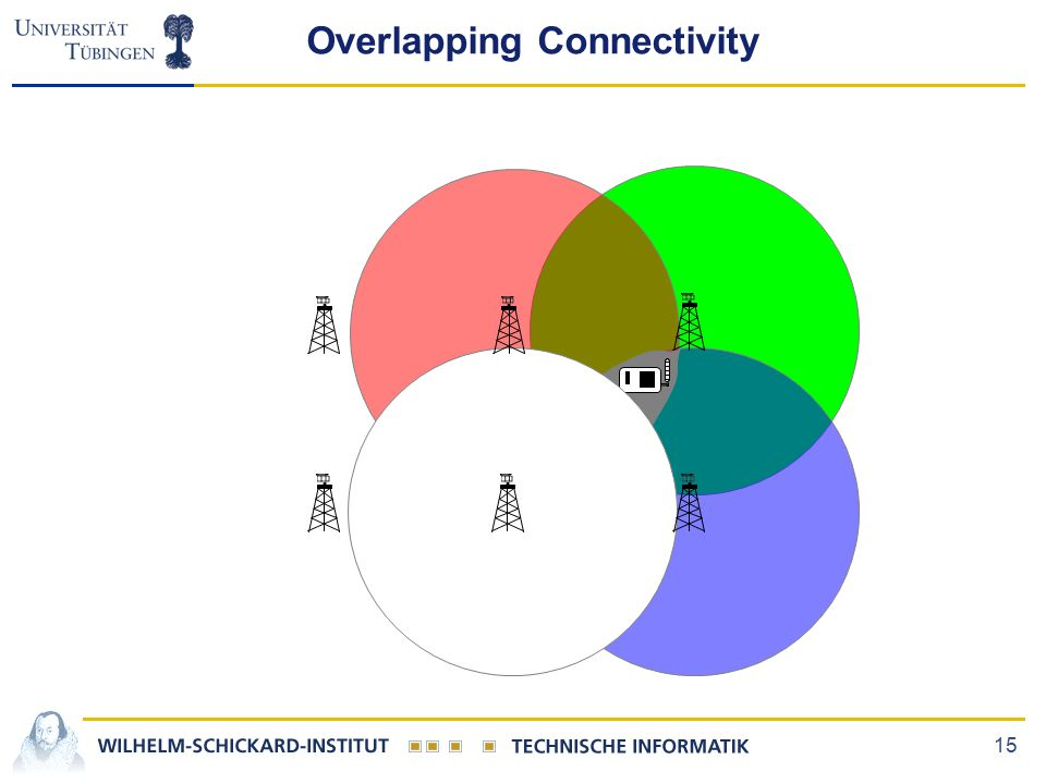 15 Overlapping Connectivity