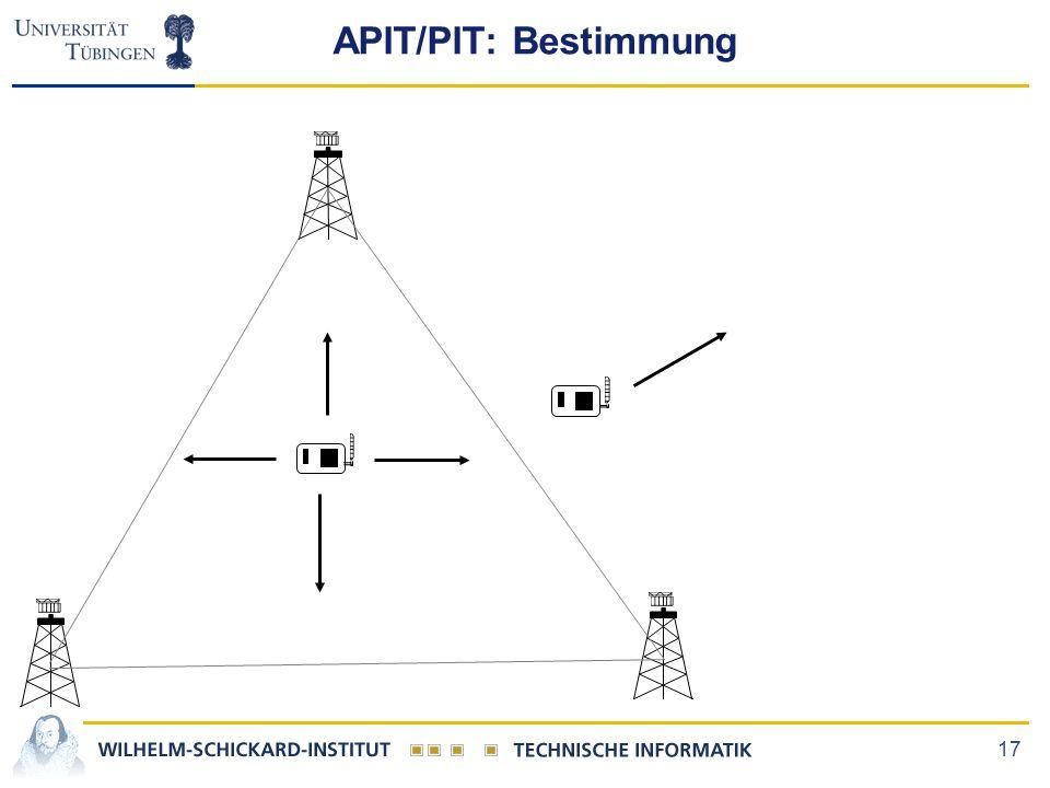 17 APIT/PIT: Bestimmung