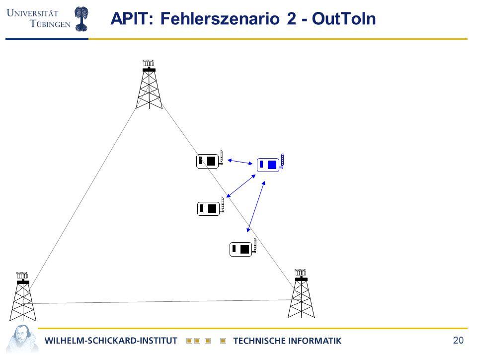 20 APIT: Fehlerszenario 2 - OutToIn