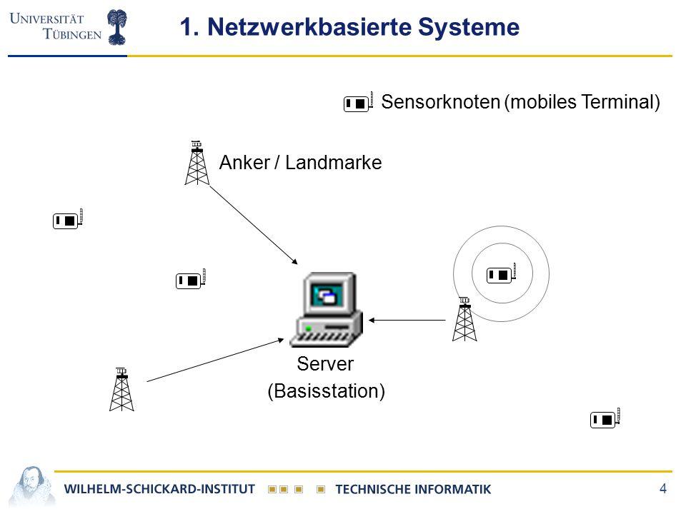 4 1. Netzwerkbasierte Systeme Server (Basisstation) Sensorknoten (mobiles Terminal) Anker / Landmarke