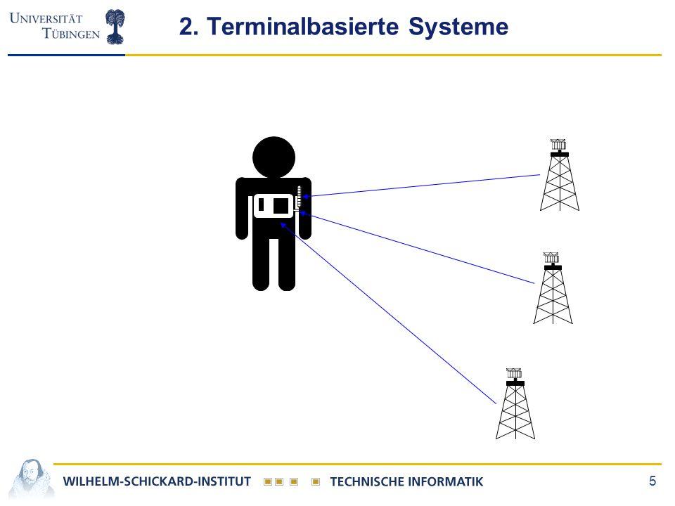 5 2. Terminalbasierte Systeme