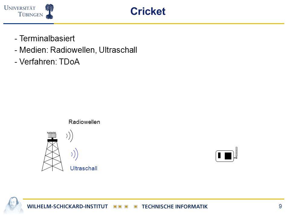 9 Cricket - Terminalbasiert - Medien: Radiowellen, Ultraschall - Verfahren: TDoA Radiowellen Ultraschall