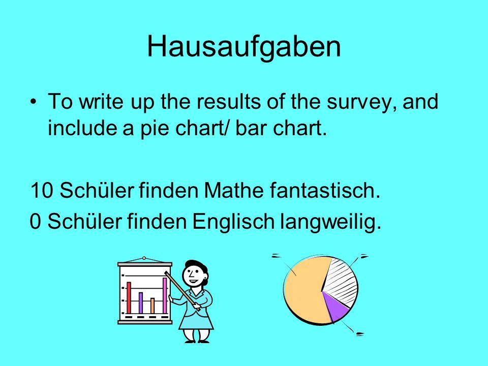 Hausaufgaben To write up the results of the survey, and include a pie chart/ bar chart. 10 Schüler finden Mathe fantastisch. 0 Schüler finden Englisch