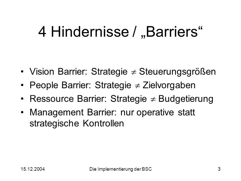 15.12.2004Die Implementierung der BSC4 2 Komponenten der BSC BSC als Kennzahlensystem: 4 Perspektiven, Ursache-Wirkungs-Beziehungen BSC als Managementsystem: Implementierung  Strategieentwicklung mit -umsetzung verknüpft  strategische und operative Planung verbunden