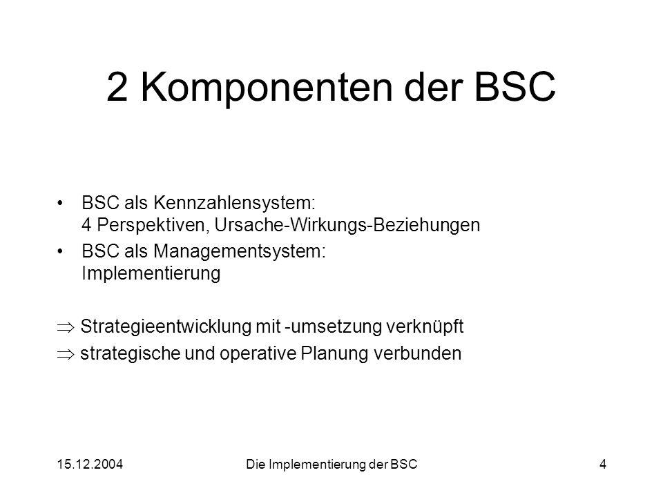 """15.12.2004Die Implementierung der BSC5 Unternehmens-BSC: Top-Management Bereichs-BSC: Unternehmensbereiche Individuelle BSC: einzelner Mitarbeiter top-down Vorgehen bottom-up Vorgehen Vorgaben + Überwachung """"single-loop Lernen Rückmeldung + Anpassung """"double-loop Lernen"""