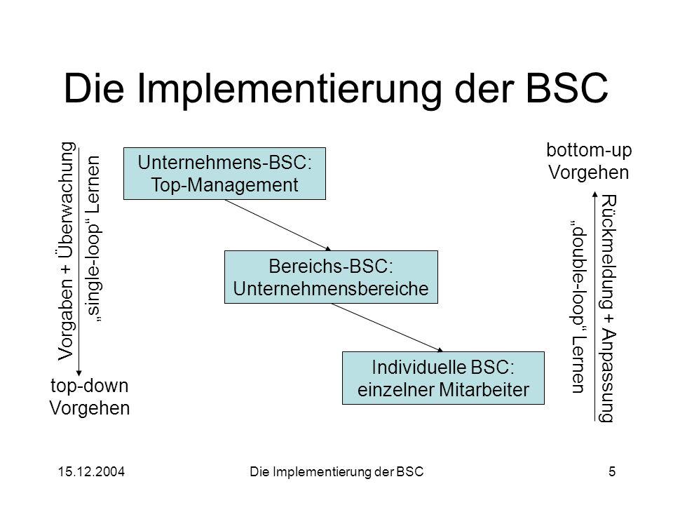 15.12.2004Die Implementierung der BSC6 BSC als Managementsystem 4 Managementteilprozesse: Vision und Strategie klären, in konkrete Aktionen übersetzen Ziele kommunizieren, Maßnahmen ableiten Zielvorgaben planen, Initiativen abstimmen Feedback und Lernen verbessern