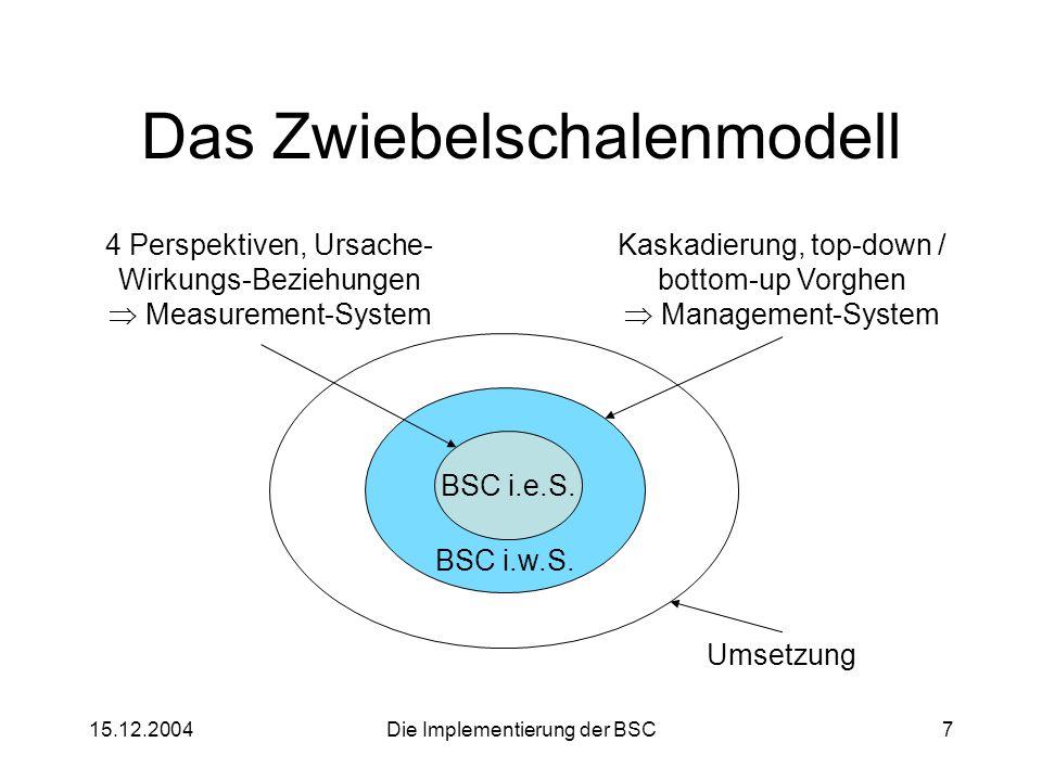 15.12.2004Die Implementierung der BSC8 Kritikpunkte Kosten Zeitaufwand Zielkonflikte, unklare Prioritäten Überforderung der Mitarbeiter 4 Perspektiven nicht allgemeingültig Ursache-Wirkungs-Beziehungen schwer zu ermitteln