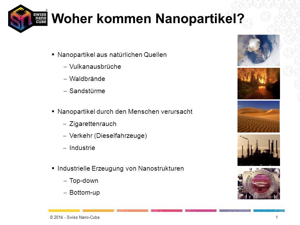 © 2014 - Swiss Nano-Cube Woher kommen Nanopartikel.