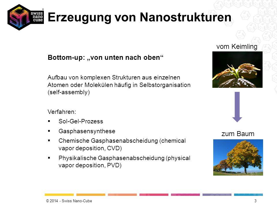 """© 2014 - Swiss Nano-Cube Erzeugung von Nanostrukturen 3 vom Keimling zum Baum Bottom-up: """"von unten nach oben Aufbau von komplexen Strukturen aus einzelnen Atomen oder Molekülen häufig in Selbstorganisation (self-assembly) Verfahren:  Sol-Gel-Prozess  Gasphasensynthese  Chemische Gasphasenabscheidung (chemical vapor deposition, CVD)  Physikalische Gasphasenabscheidung (physical vapor deposition, PVD)"""