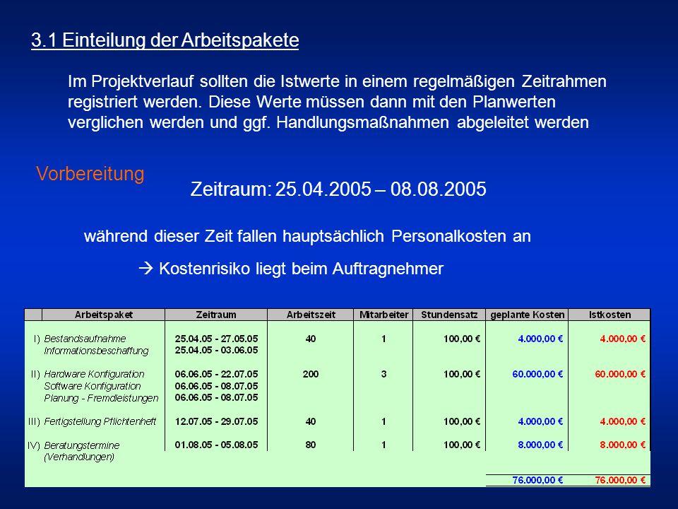 3.1 Einteilung der Arbeitspakete Vorbereitung Zeitraum: 25.04.2005 – 08.08.2005 während dieser Zeit fallen hauptsächlich Personalkosten an  Kostenris