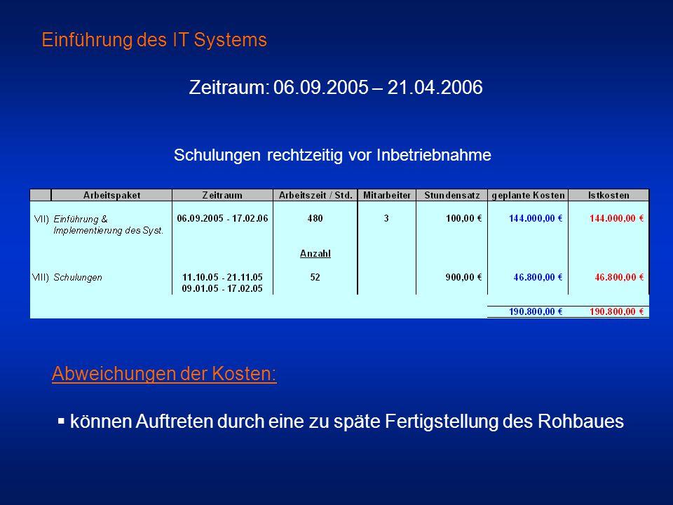 Einführung des IT Systems Zeitraum: 06.09.2005 – 21.04.2006 Abweichungen der Kosten:  können Auftreten durch eine zu späte Fertigstellung des Rohbaue