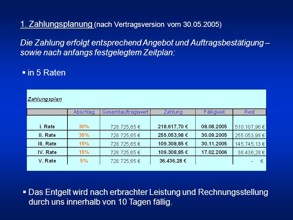 Einführung des IT Systems Zeitraum: 06.09.2005 – 21.04.2006 Abweichungen der Kosten:  können Auftreten durch eine zu späte Fertigstellung des Rohbaues Schulungen rechtzeitig vor Inbetriebnahme