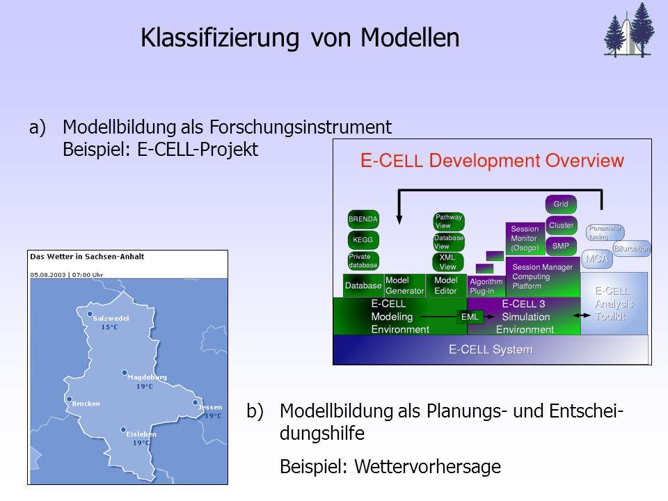 Klassifizierung von Modellen b)Modellbildung als Planungs- und Entschei- dungshilfe Beispiel: Wettervorhersage a)Modellbildung als Forschungsinstrument Beispiel: E-CELL-Projekt