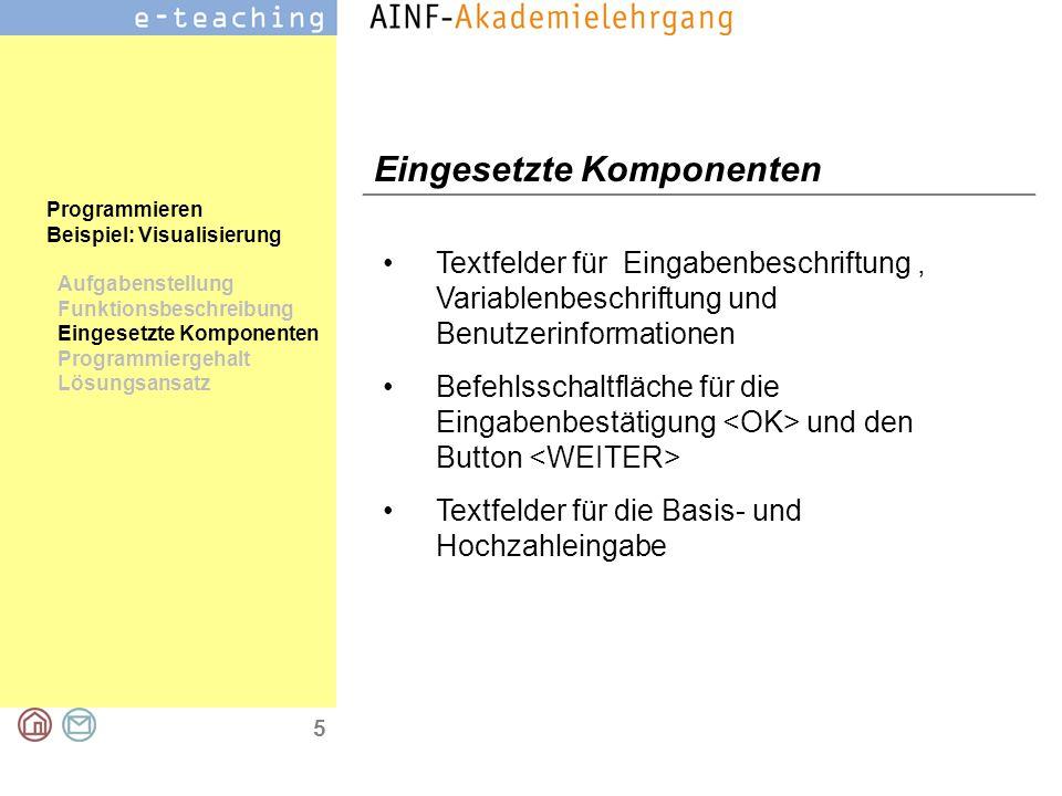 5 Programmieren Beispiel: Visualisierung Aufgabenstellung Funktionsbeschreibung Eingesetzte Komponenten Programmiergehalt Lösungsansatz Eingesetzte Komponenten Textfelder für Eingabenbeschriftung, Variablenbeschriftung und Benutzerinformationen Befehlsschaltfläche für die Eingabenbestätigung und den Button Textfelder für die Basis- und Hochzahleingabe