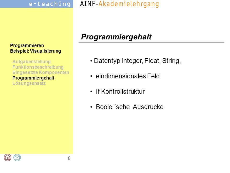 6 Programmieren Beispiel: Visualisierung Aufgabenstellung Funktionsbeschreibung Eingesetzte Komponenten Programmiergehalt Lösungsansatz Programmiergehalt Datentyp Integer, Float, String, eindimensionales Feld If Kontrollstruktur Boole ´sche Ausdrücke