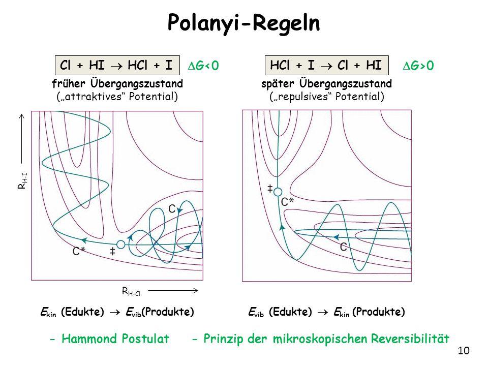 "10 Polanyi-Regeln früher Übergangszustand (""attraktives Potential) später Übergangszustand (""repulsives Potential) E kin (Edukte)  E vib (Produkte)E vib (Edukte)  E kin (Produkte) - Hammond Postulat R H-I R H-Cl - Prinzip der mikroskopischen Reversibilität Cl + HI  HCl + IHCl + I  Cl + HI  G<0  G>0"