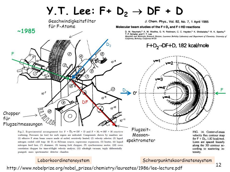 12 Y.T. Lee: F+ D 2  DF + D ~1985 http://www.nobelprize.org/nobel_prizes/chemistry/laureates/1986/lee-lecture.pdf D2D2 F FD2D2 Laborkoordinatensystem