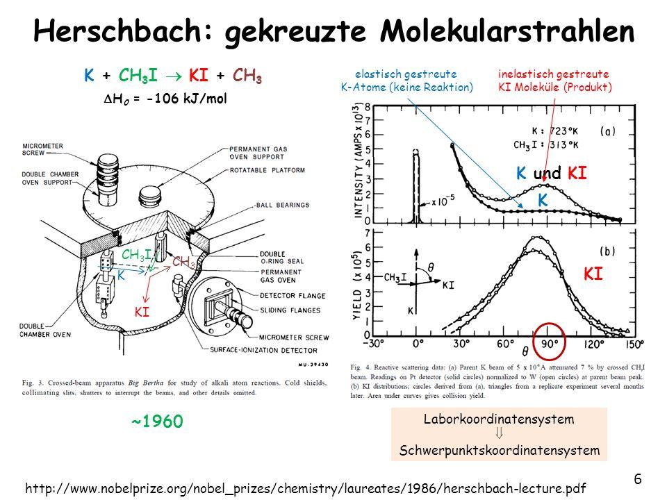 6 Herschbach: gekreuzte Molekularstrahlen K + CH 3 I  KI + CH 3 K ~1960 CH 3 I KI CH 3 http://www.nobelprize.org/nobel_prizes/chemistry/laureates/1986/herschbach-lecture.pdf KI K und KI K elastisch gestreute K-Atome (keine Reaktion) inelastisch gestreute KI Moleküle (Produkt) Laborkoordinatensystem  Schwerpunktskoordinatensystem  H 0 = -106 kJ/mol