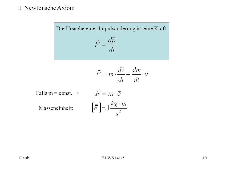 II. Newtonsche Axiom Die Ursache einer Impulsänderung ist eine Kraft Falls m = const.  Masseneinheit: Gaub10E1 WS14/15