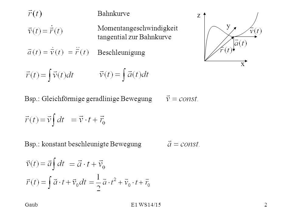 Bahnkurve Momentangeschwindigkeit tangential zur Bahnkurve Beschleunigung Bsp.: Gleichförmige geradlinige Bewegung Bsp.: konstant beschleunigte Bewegung x z y Gaub2E1 WS14/15