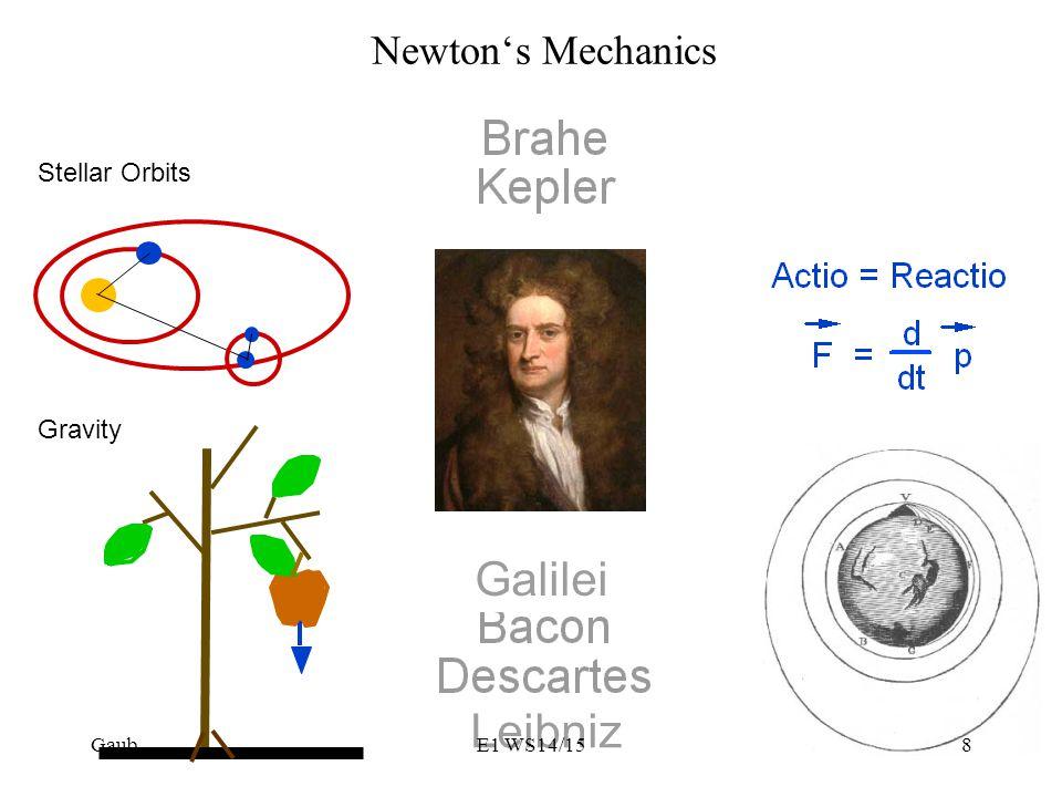 Newton's Mechanics Stellar Orbits Gravity Leibniz Galilei Gaub8E1 WS14/15