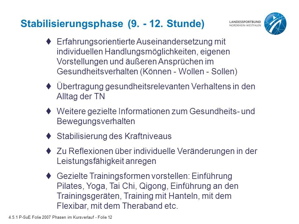 Stabilisierungsphase (9. - 12.