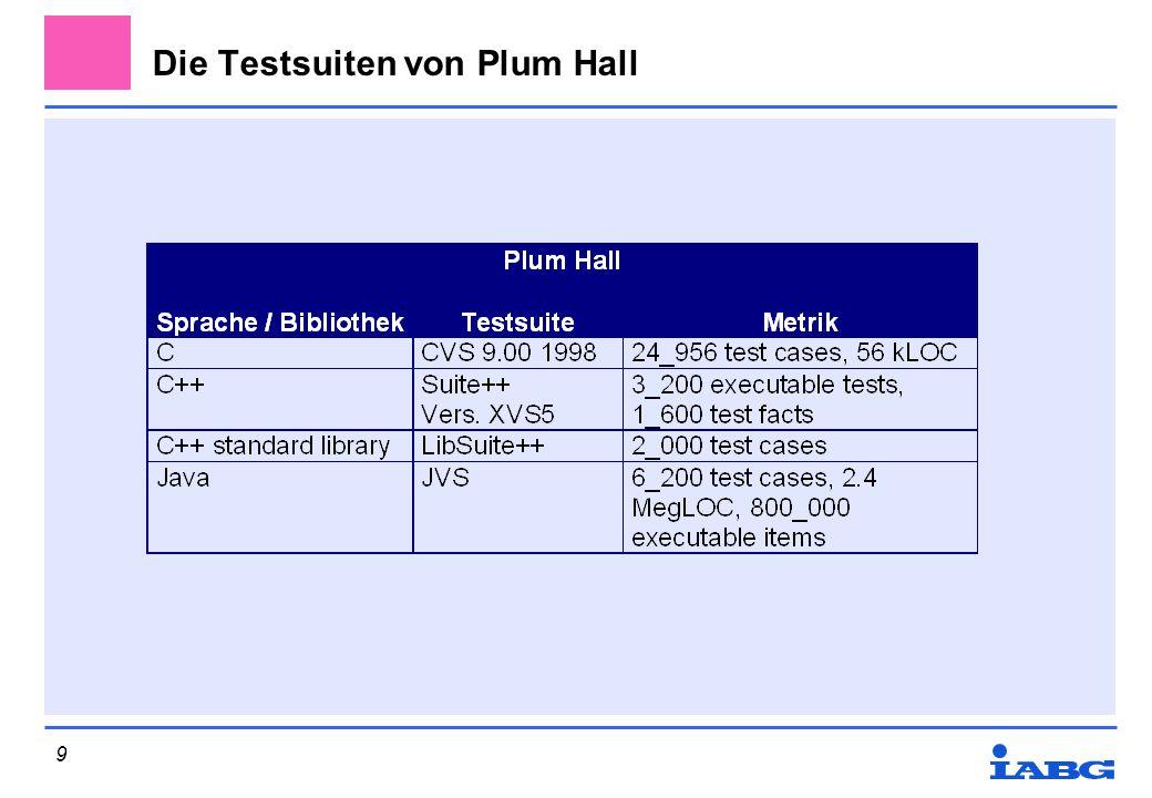 muster-d.ppt, S. 10 10 Die Testsuiten von Perennial
