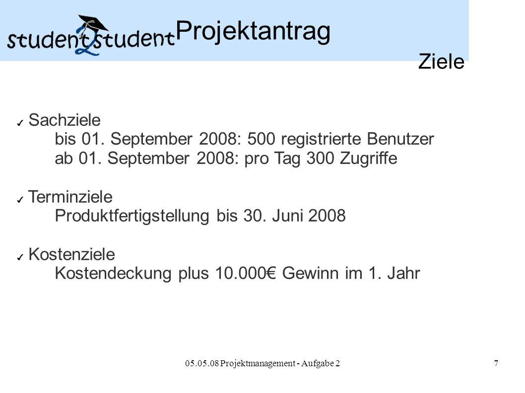 05.05.08 Projektmanagement - Aufgabe 27 Projektantrag Ziele ✔ Sachziele bis 01. September 2008: 500 registrierte Benutzer ab 01. September 2008: pro T
