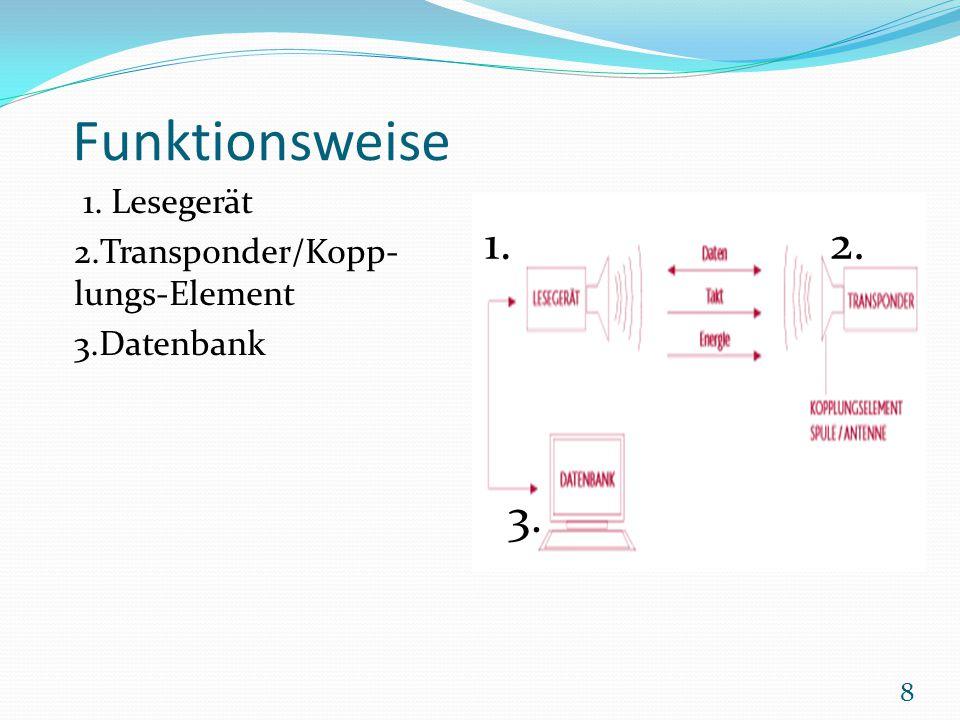 Funktionsweise 1. Lesegerät 2.Transponder/Kopp- lungs-Element 3.Datenbank 1.2. 3. 8