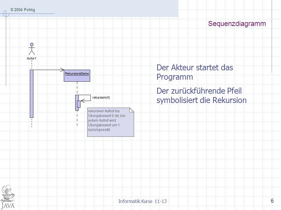 """© 2004 Pohlig Informatik Kurse 11-13 7 ggT - rekursiv ggT(792,75) ggT(75,42) ggT(42,33) ggT(33,9) ggT(9,6) ggT(6,3) """"ggT(3,0) static int ggT(int a, int b){ if(a==b  b==0) return a; else return ggT(b,a%b); } Schreiben Sie ein Testprogramm für den ggT analog zu RekursionDemo"""