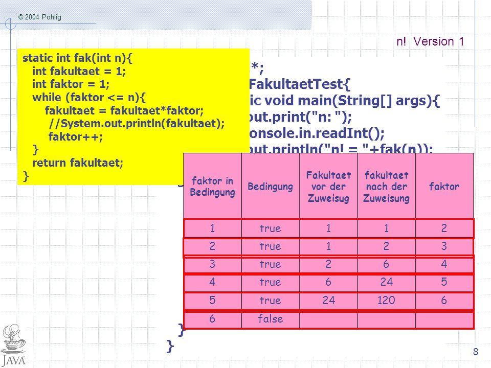 © 2004 Pohlig Informatik Kurse 11-13 9 Ausgabe static long fak(int n){ long fakultaet = 1; int faktor = 1; while (faktor <= n){ fakultaet = fakultaet*faktor; System.out.println(fakultaet); faktor++; } return fakultaet; } 21.